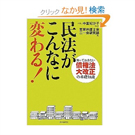 """Civil law changes so much! Basic knowledge of credit Hosei Univ. revision that we want to know"""